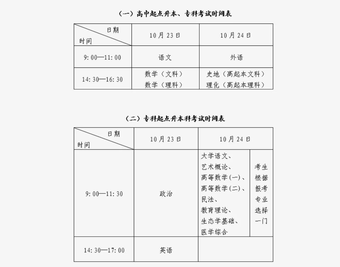 2021年广州成人高考考试时间